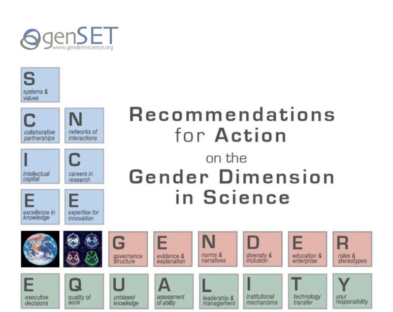 Logo and Teaser genSET