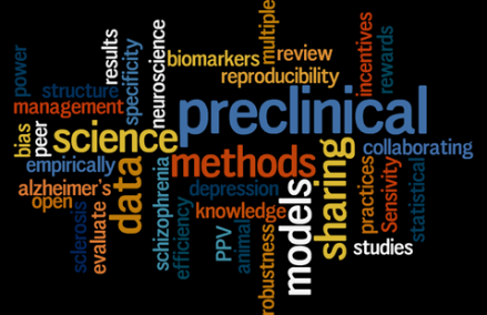 preclinical, science, methods, review, reproducibility